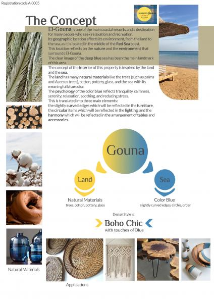 Design to Gouna
